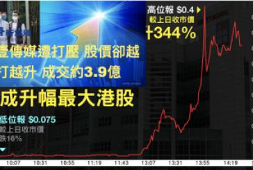【拘捕黎智英】壹傳媒股價先跌後升 成交約3.9億