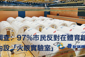 調查:97%市民反對在體育館內設「火眼實驗室」