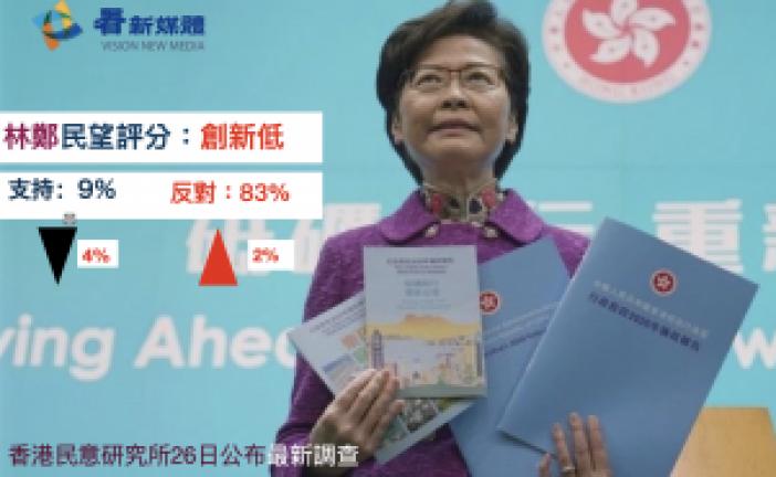 【港府】林鄭《施政報告》劣評如潮 民調評分創21年最低