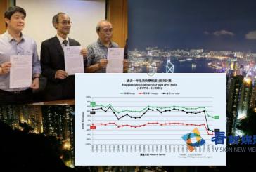【民研調查】:港人的快樂淨值創29年來新低