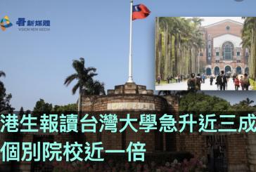 【留學移民】港生報讀台灣大學急升近三成 個別院校近一倍