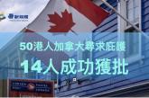 【尋求庇護】50港人加拿大尋求庇護 14人成功獲批
