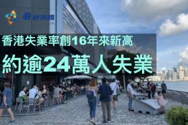 失業率 I 香港失業率創16年來新高 約逾24萬人失業