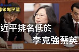 【兩岸新聞】兩岸領導民望 習近平排名低於李克強蔡英文