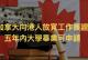 加拿大向港人放寬工作簽證 五年內大學畢業可申請
