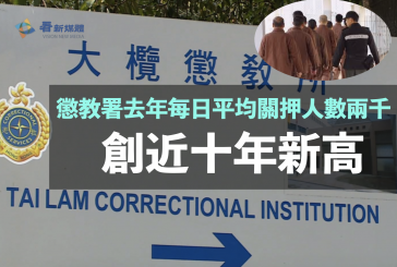 懲教署去年每日平均關押人數兩千 創近十年新高