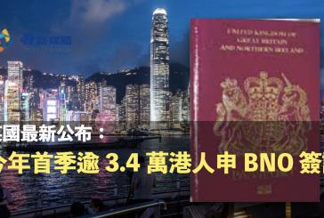 英國最新公布:今年首季逾 3.4 萬港人申 BNO 簽證