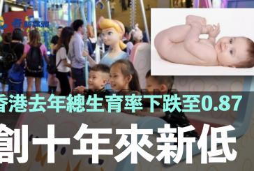 香港去年總生育率下跌至0.87 創十年來新低